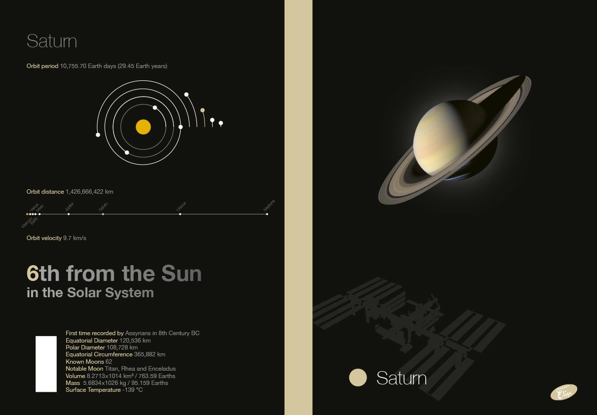 Planets – Saturn – Elisa Notebook